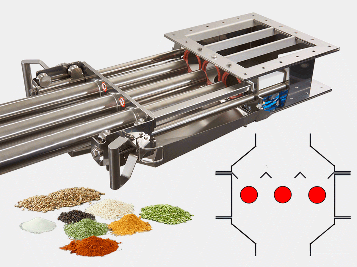 Cleanflow magnetic separator SECE (easy clean) - semi-automatic cleaning | Goudsmit Magnetics