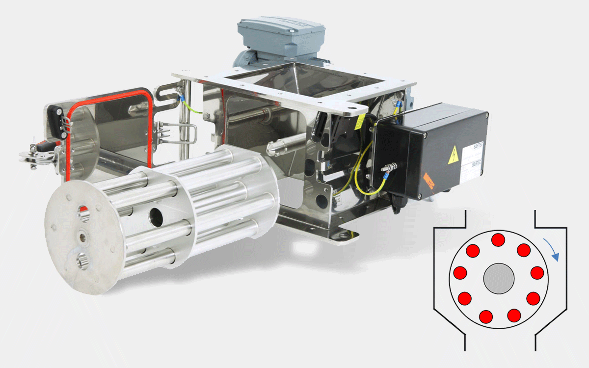 Rotating Cleanflow magnetic separator SECR / Food - manual cleaning | Goudsmit Magnetics
