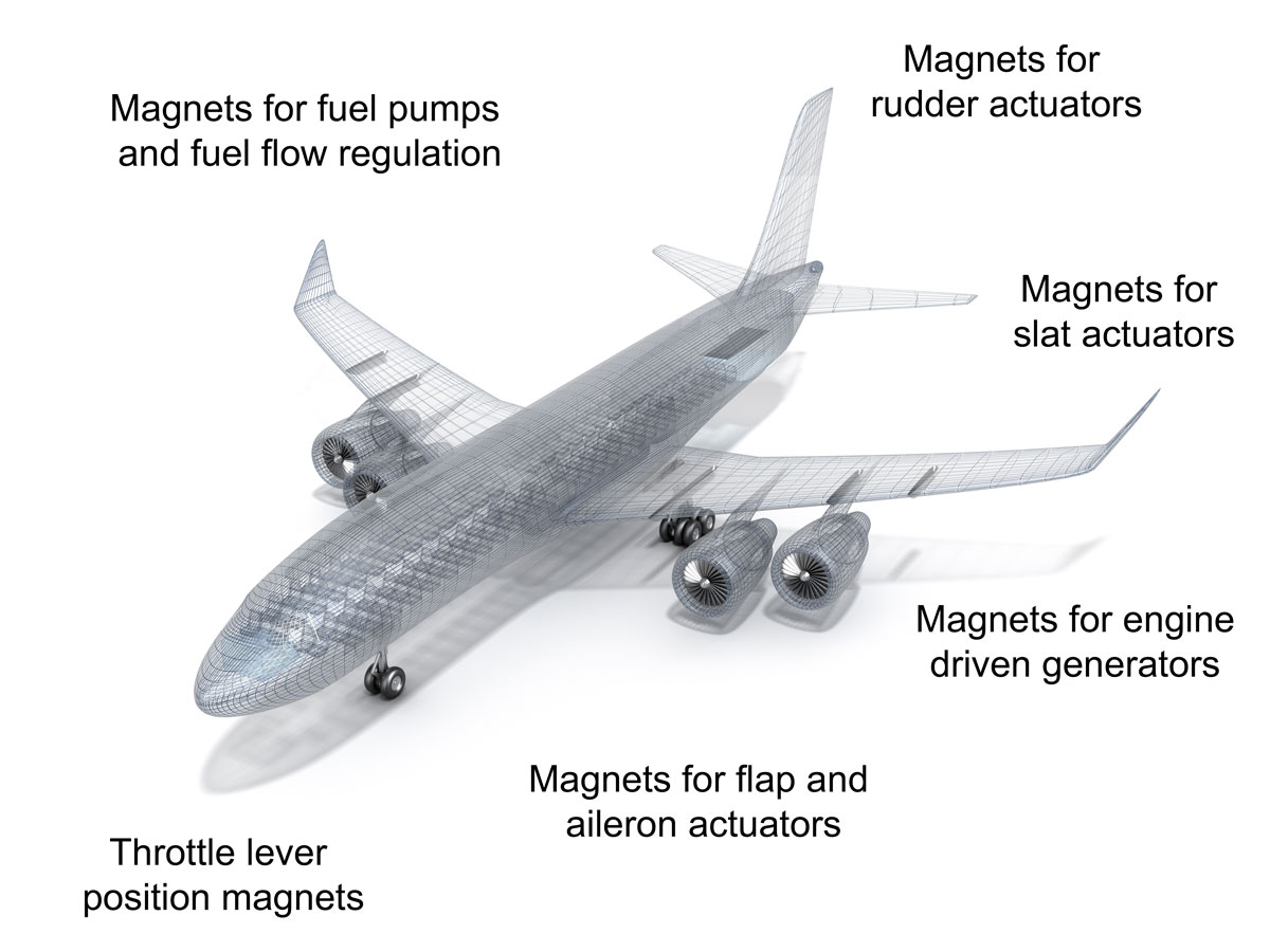 airplane and magnet locations